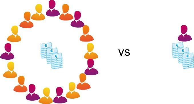 Grafik Crowd-Entscheidung versus Einzelentscheidung